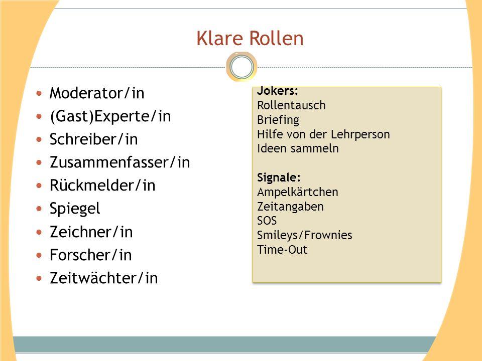 Klare Rollen Moderator/in (Gast)Experte/in Schreiber/in