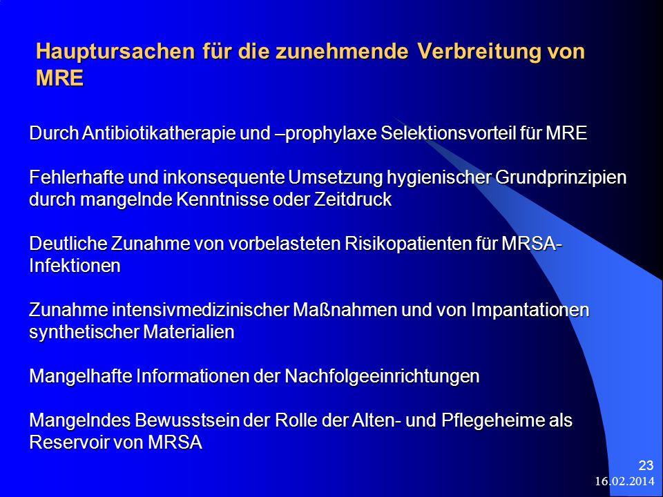 Hauptursachen für die zunehmende Verbreitung von MRE