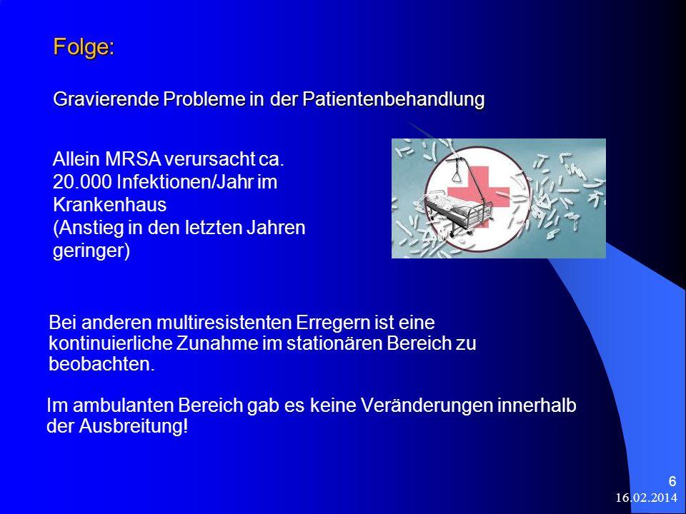 Folge: Gravierende Probleme in der Patientenbehandlung