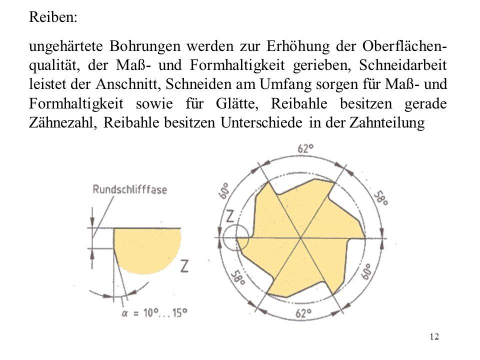 Reiben: