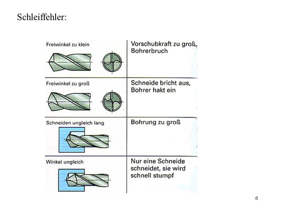 Schleiffehler: