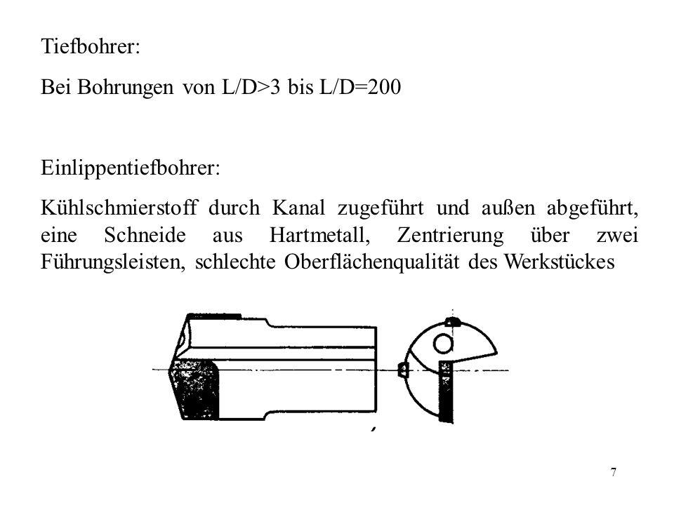 Tiefbohrer: Bei Bohrungen von L/D>3 bis L/D=200. Einlippentiefbohrer: