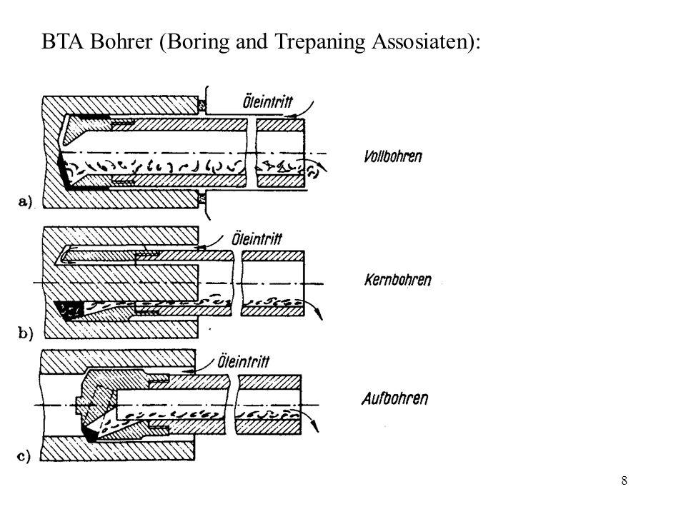 BTA Bohrer (Boring and Trepaning Assosiaten):