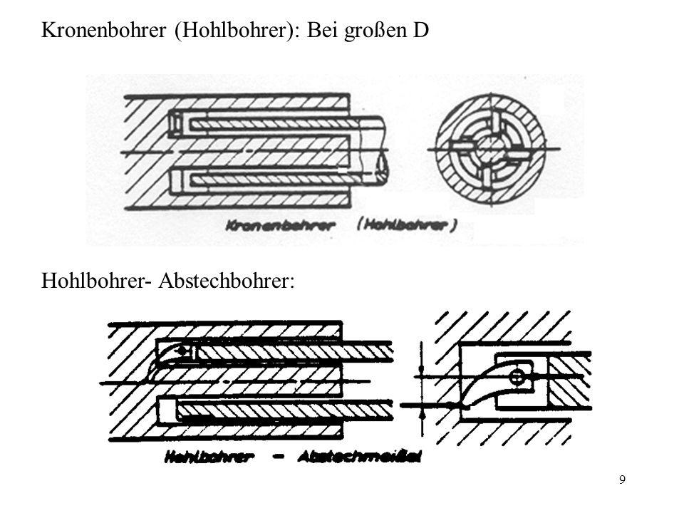 Kronenbohrer (Hohlbohrer): Bei großen D