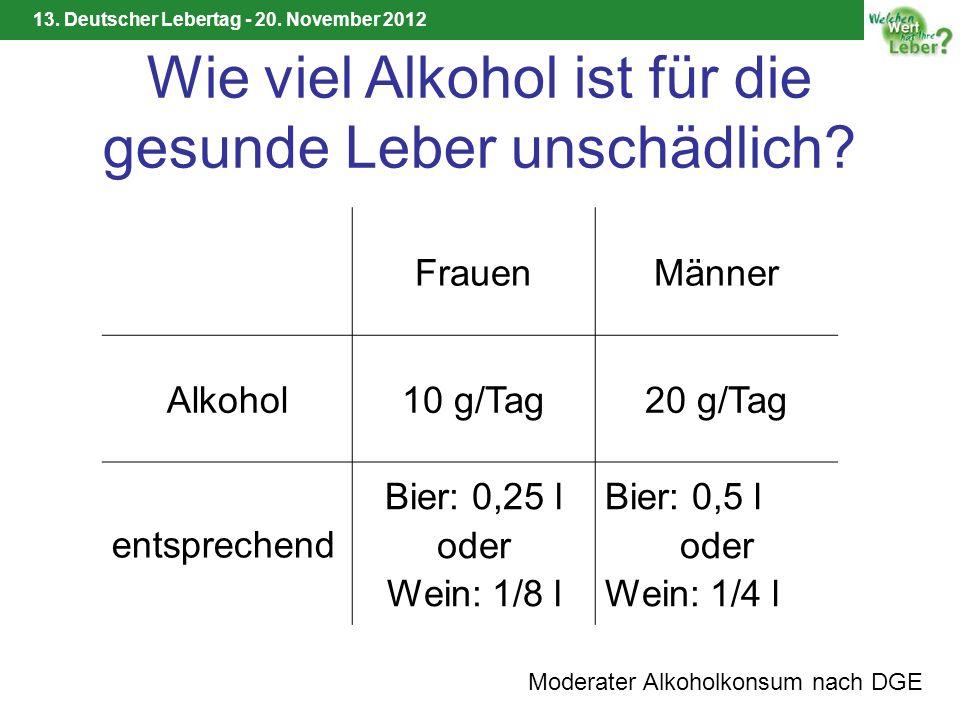 Wie viel Alkohol ist für die gesunde Leber unschädlich