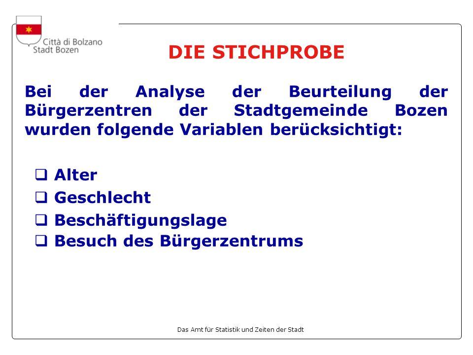 DIE STICHPROBE Bei der Analyse der Beurteilung der Bürgerzentren der Stadtgemeinde Bozen wurden folgende Variablen berücksichtigt: