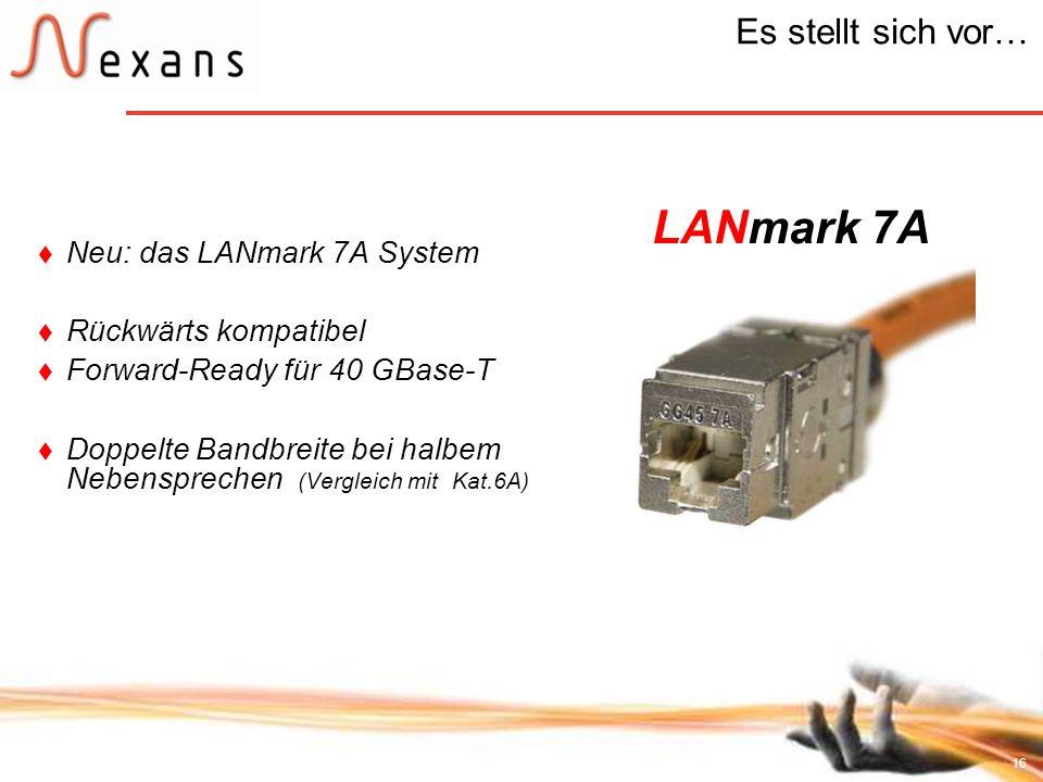LANmark 7A Es stellt sich vor… Neu: das LANmark 7A System