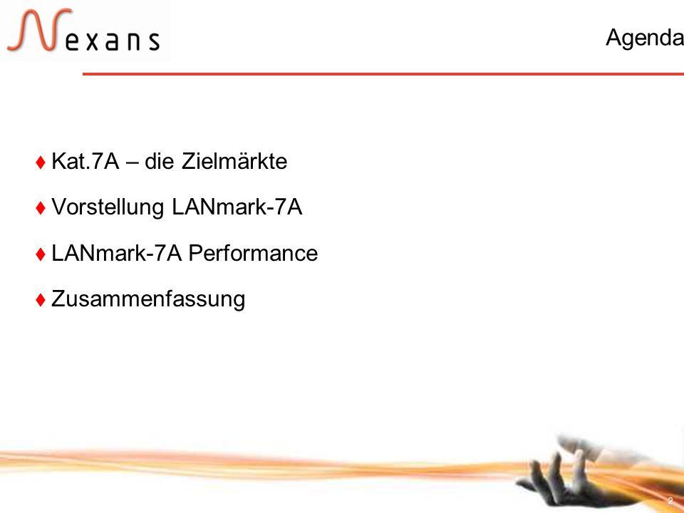 Agenda Kat.7A – die Zielmärkte Vorstellung LANmark-7A