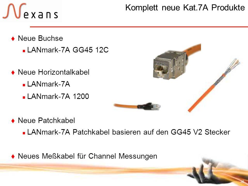 Komplett neue Kat.7A Produkte