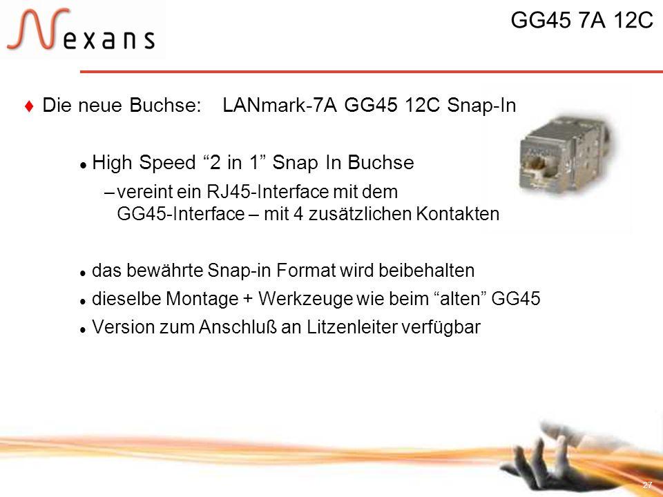 GG45 7A 12C Die neue Buchse: LANmark-7A GG45 12C Snap-In