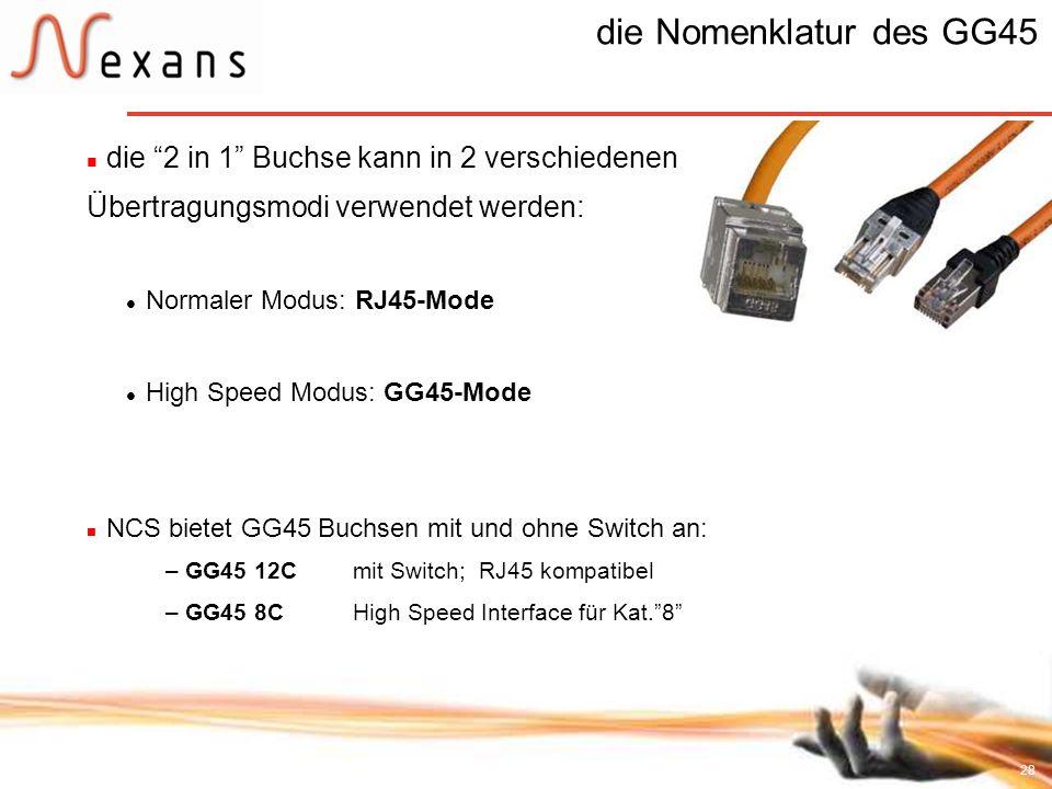 die Nomenklatur des GG45 die 2 in 1 Buchse kann in 2 verschiedenen