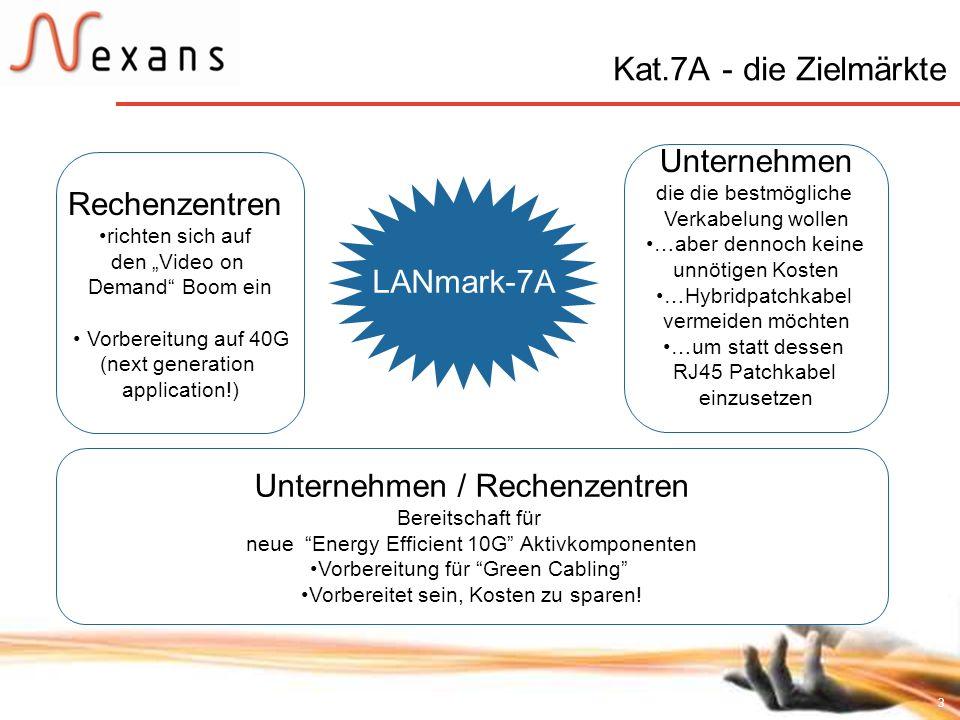 Kat.7A - die Zielmärkte Unternehmen Rechenzentren LANmark-7A