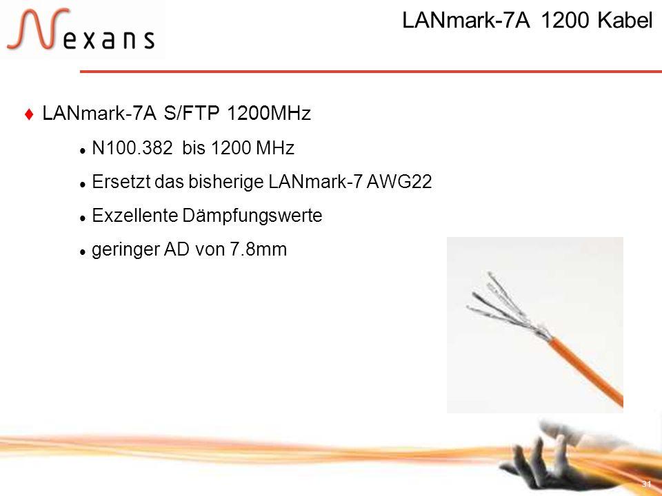 LANmark-7A 1200 Kabel LANmark-7A S/FTP 1200MHz N100.382 bis 1200 MHz