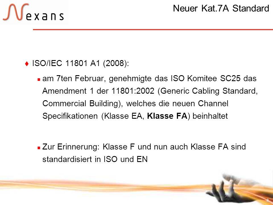 Neuer Kat.7A Standard ISO/IEC 11801 A1 (2008):
