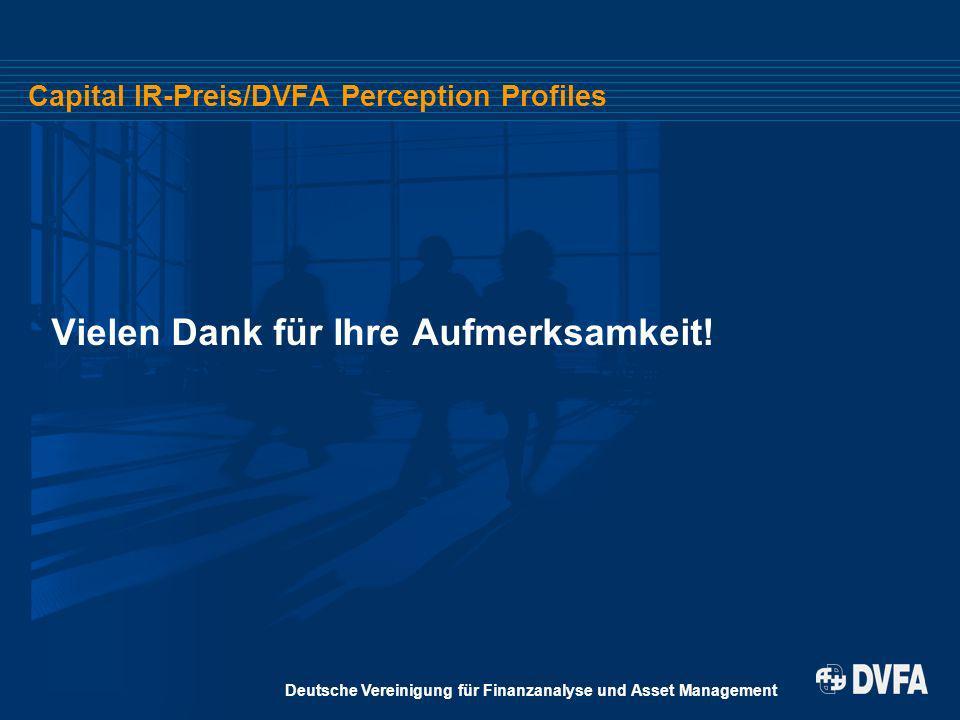 Capital IR-Preis/DVFA Perception Profiles