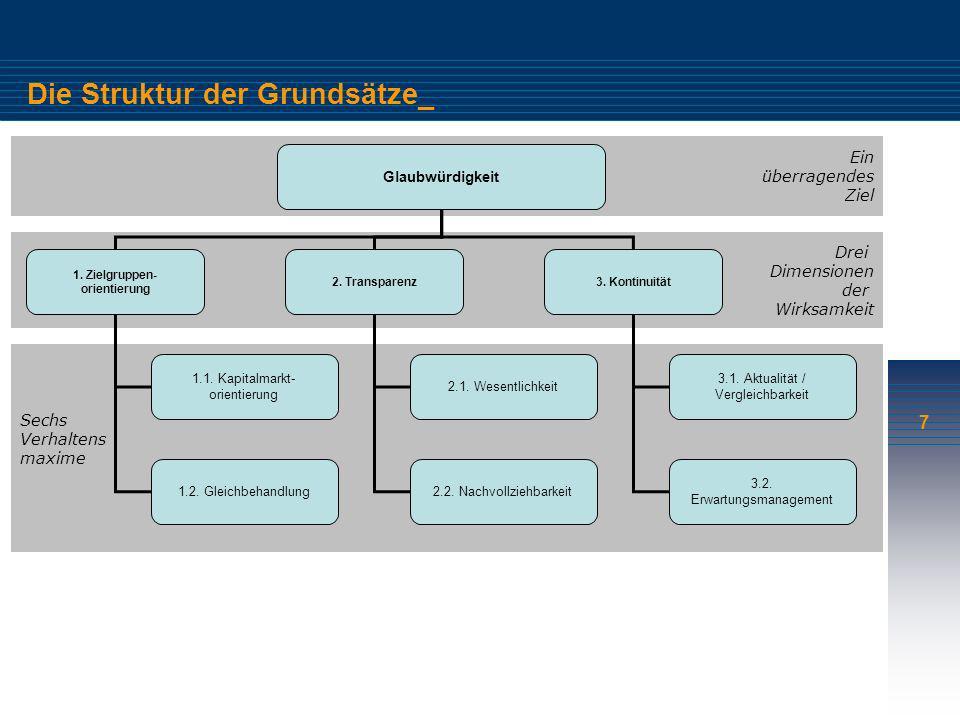 Die Struktur der Grundsätze_