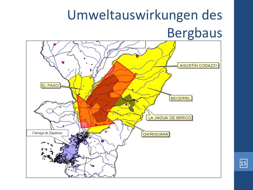 Umweltauswirkungen des Bergbaus