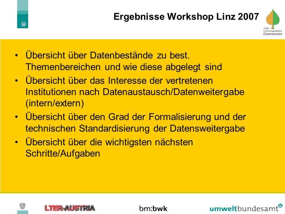 Ergebnisse Workshop Linz 2007