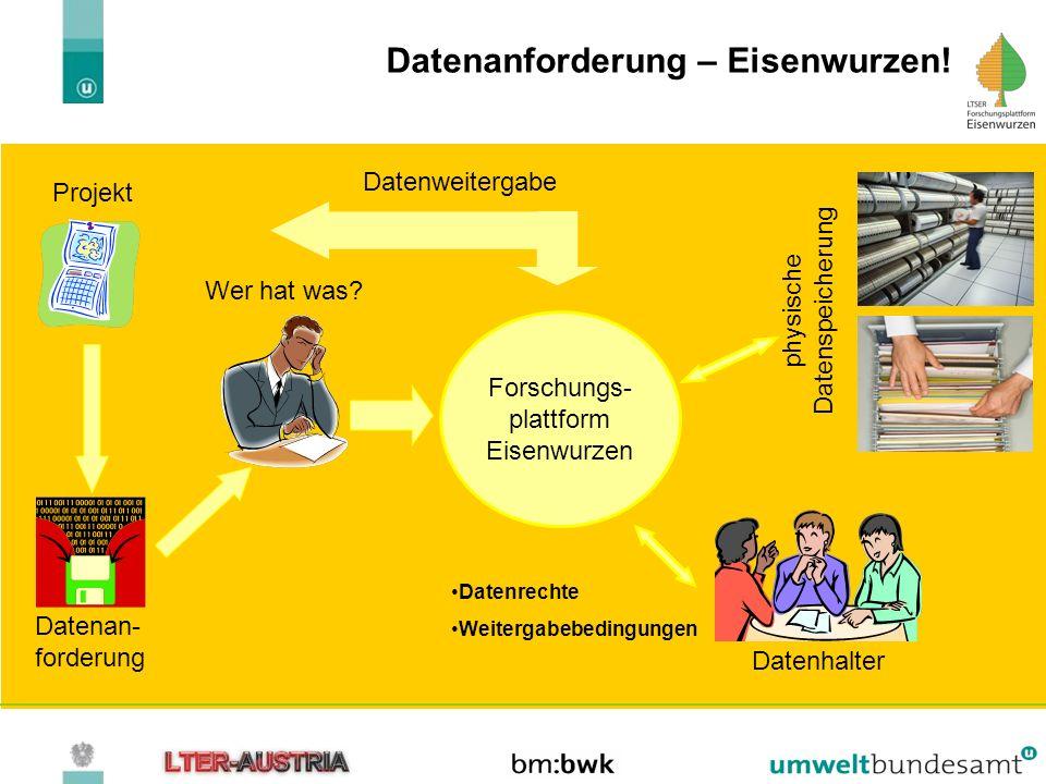 Datenanforderung – Eisenwurzen!
