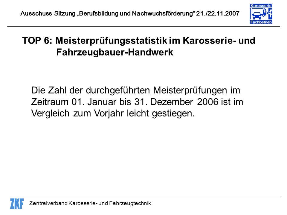 """Ausschuss-Sitzung """"Berufsbildung und Nachwuchsförderung 21. /22. 11"""
