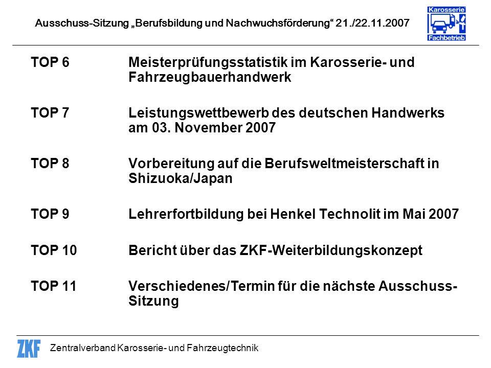 TOP 7 Leistungswettbewerb des deutschen Handwerks am 03. November 2007