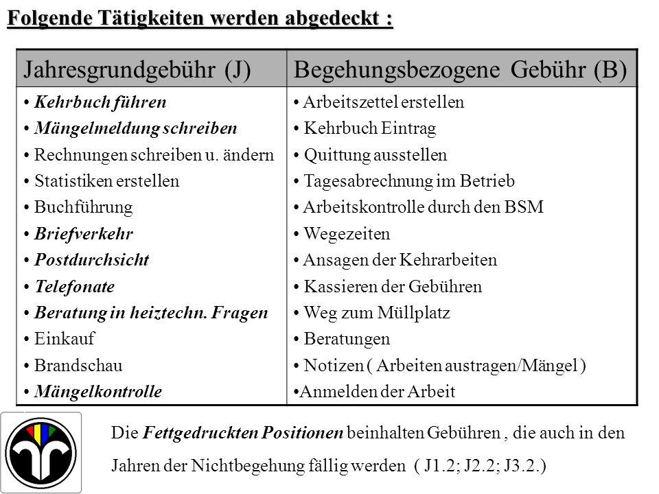 Jahresgrundgebühr (J) Begehungsbezogene Gebühr (B)