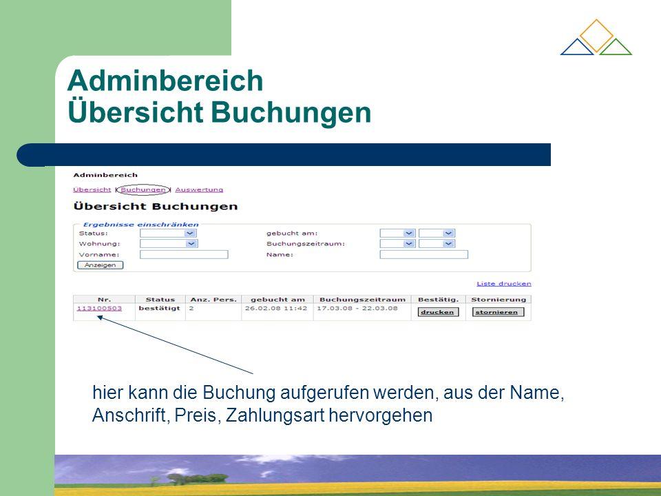 Adminbereich Übersicht Buchungen