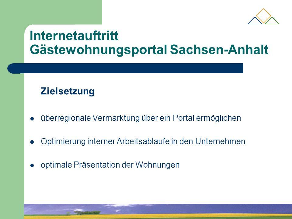 Internetauftritt Gästewohnungsportal Sachsen-Anhalt