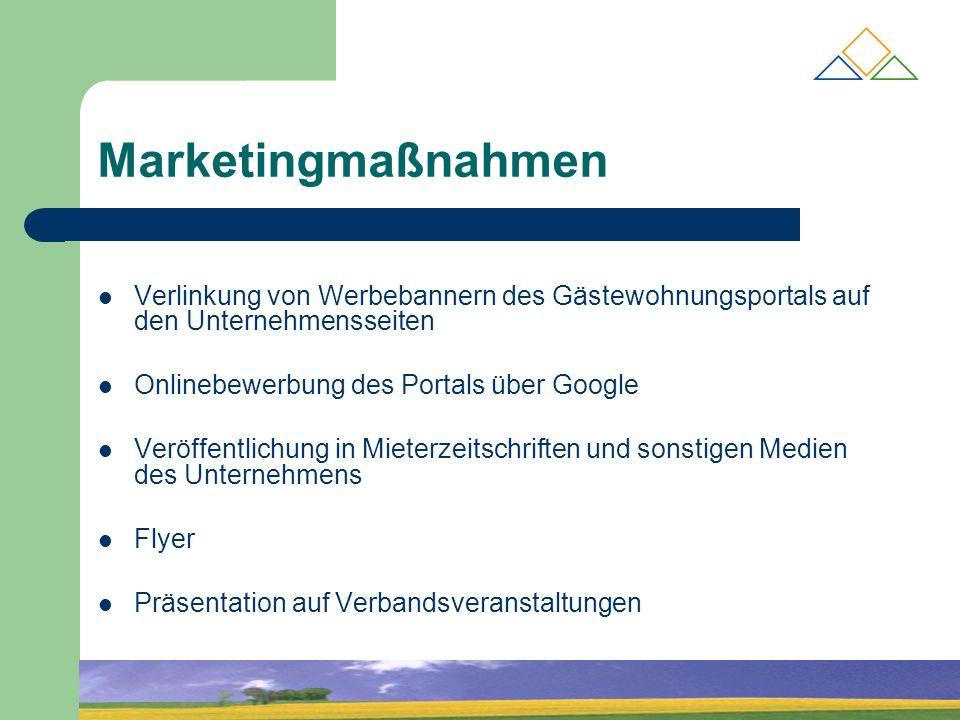 Marketingmaßnahmen Verlinkung von Werbebannern des Gästewohnungsportals auf den Unternehmensseiten.