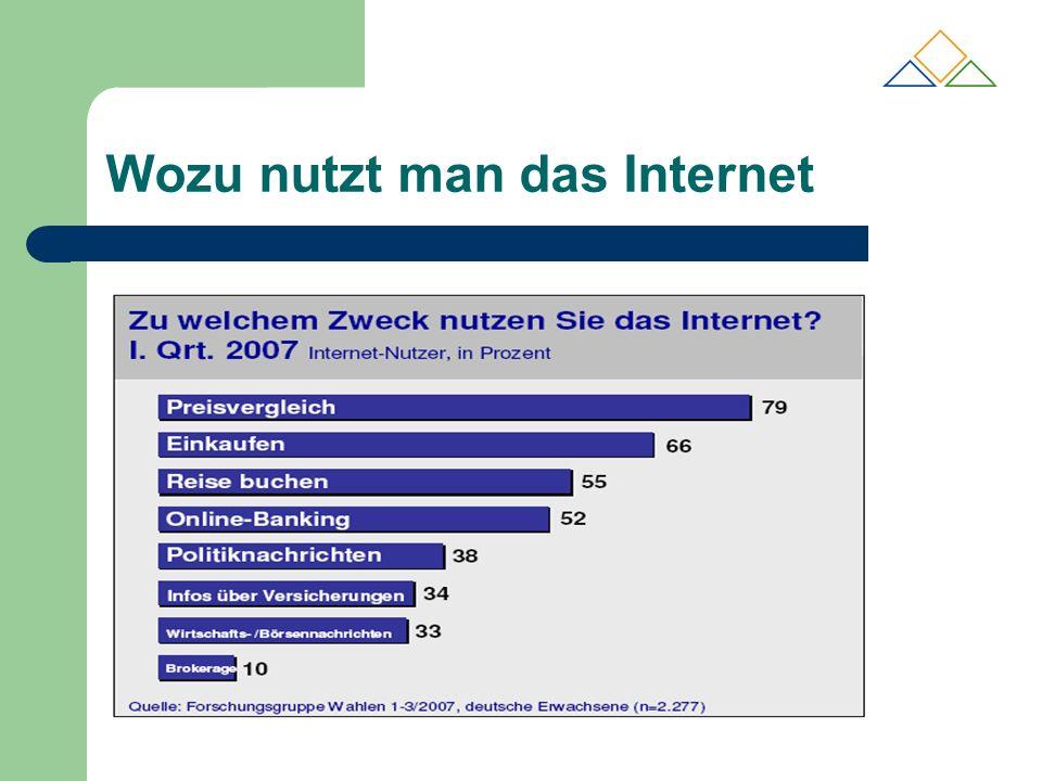 Wozu nutzt man das Internet