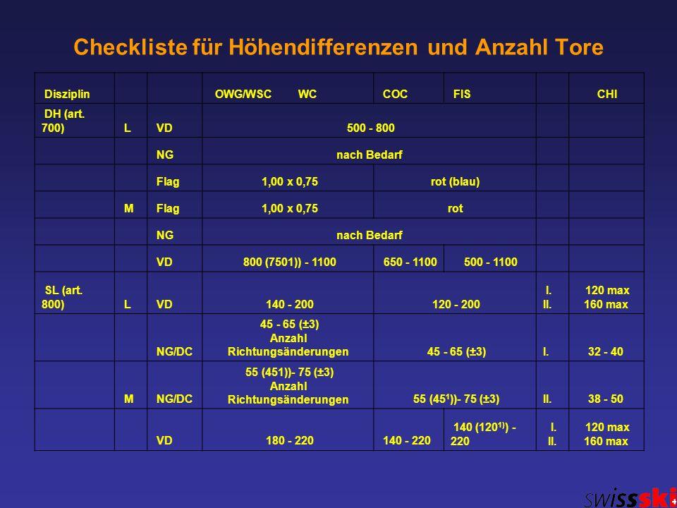 Checkliste für Höhendifferenzen und Anzahl Tore