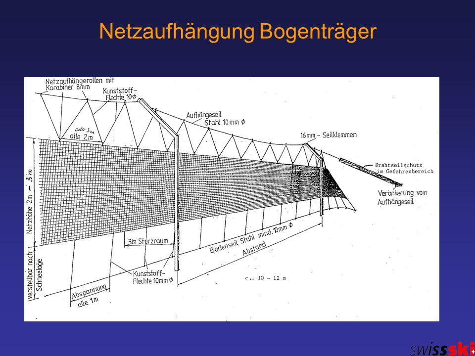 Netzaufhängung Bogenträger