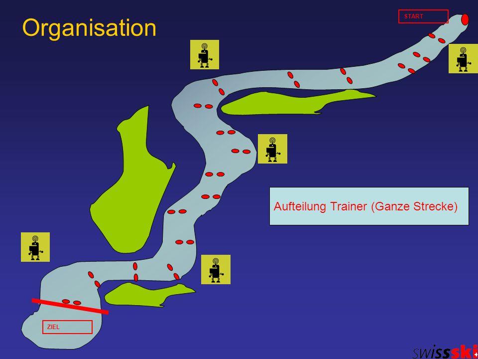 Organisation START ZIEL Aufteilung Trainer (Ganze Strecke)