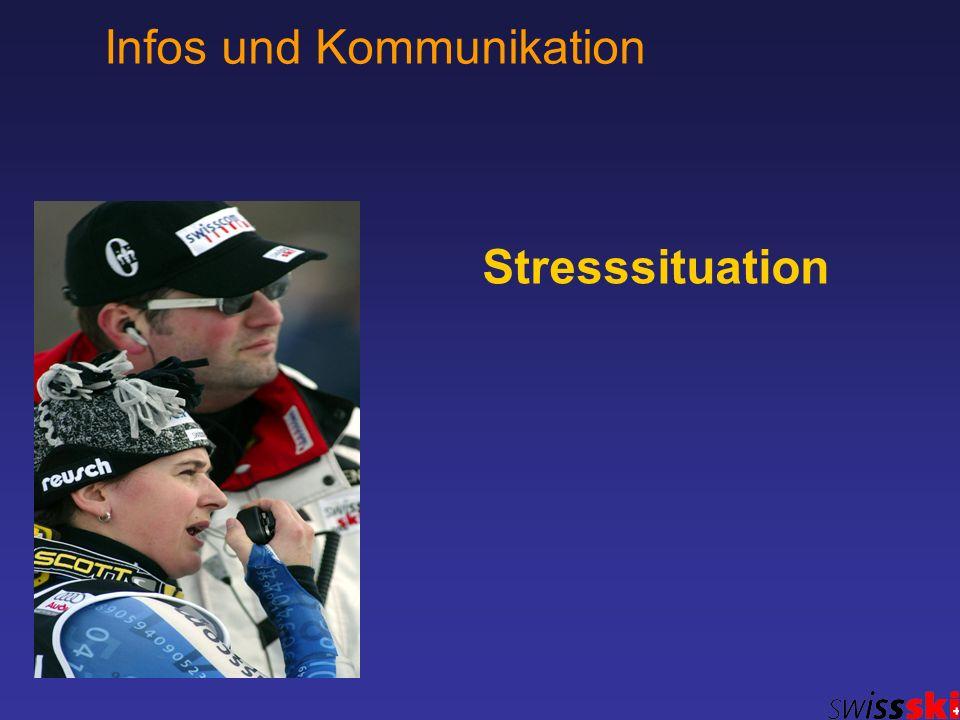 Infos und Kommunikation