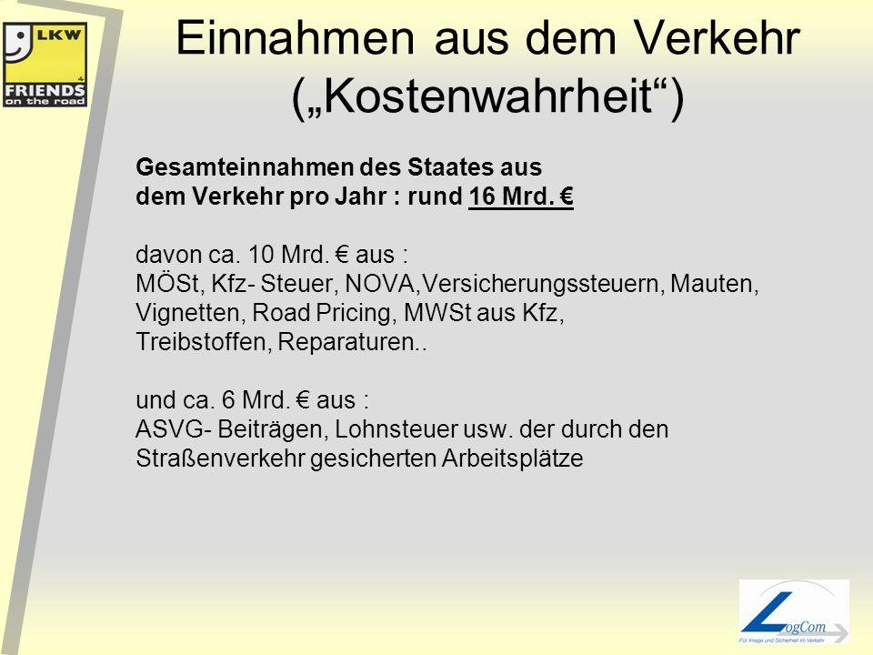 """Einnahmen aus dem Verkehr (""""Kostenwahrheit )"""