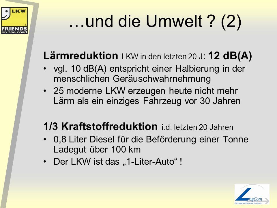 …und die Umwelt (2) Lärmreduktion LKW in den letzten 20 J: 12 dB(A)