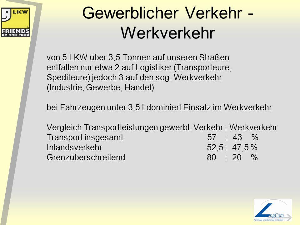 Gewerblicher Verkehr - Werkverkehr