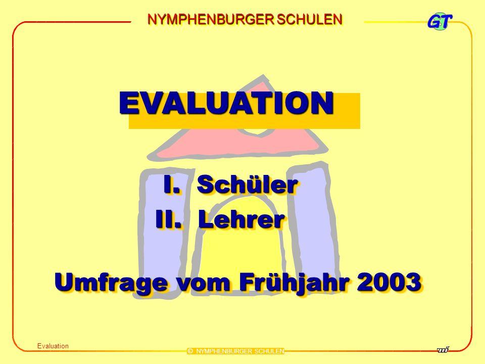 EVALUATION I. Schüler II. Lehrer Umfrage vom Frühjahr 2003 Evaluation