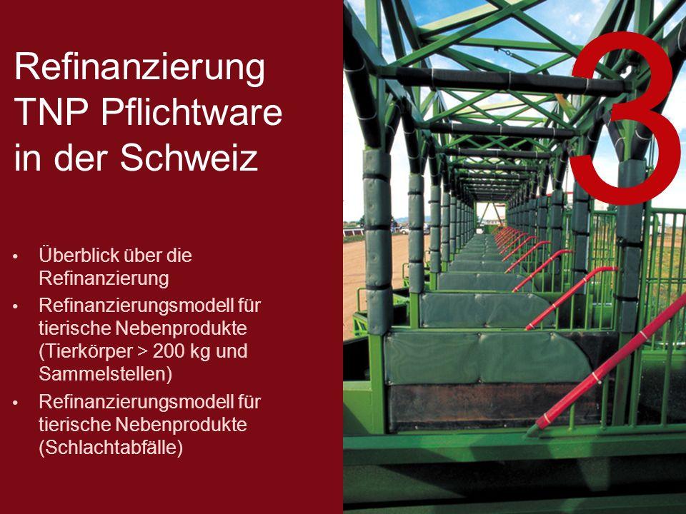 Refinanzierung TNP Pflichtware in der Schweiz