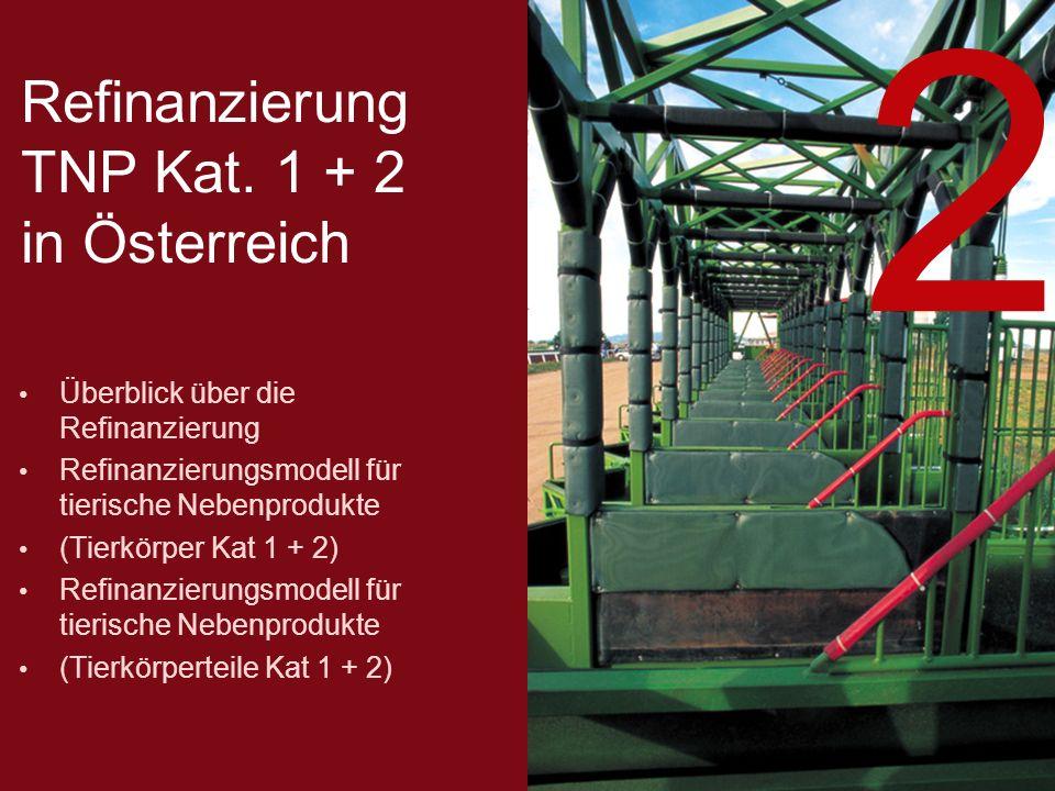 Refinanzierung TNP Kat. 1 + 2 in Österreich