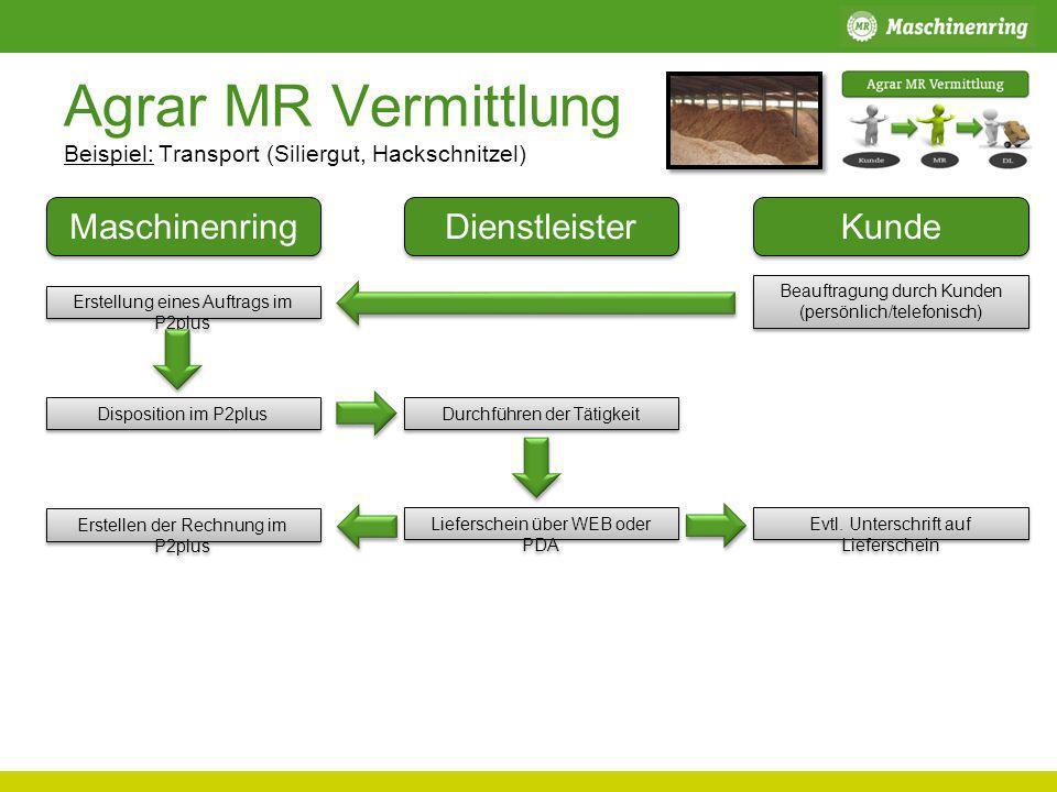 Agrar MR Vermittlung Beispiel: Transport (Siliergut, Hackschnitzel)