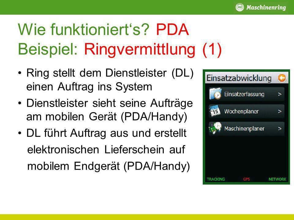 Wie funktioniert's PDA Beispiel: Ringvermittlung (1)