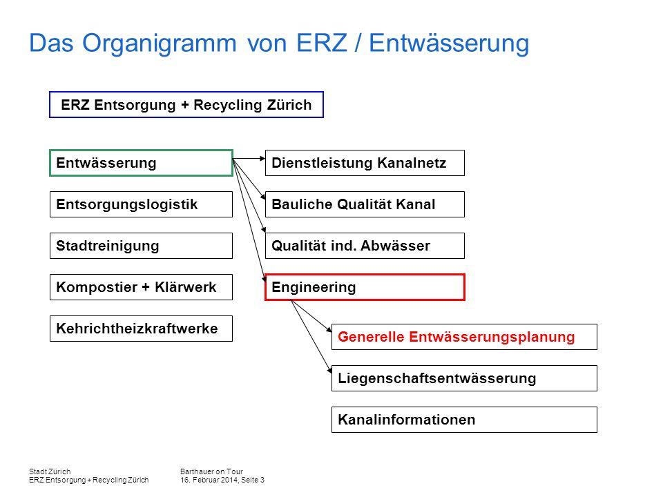 Das Organigramm von ERZ / Entwässerung