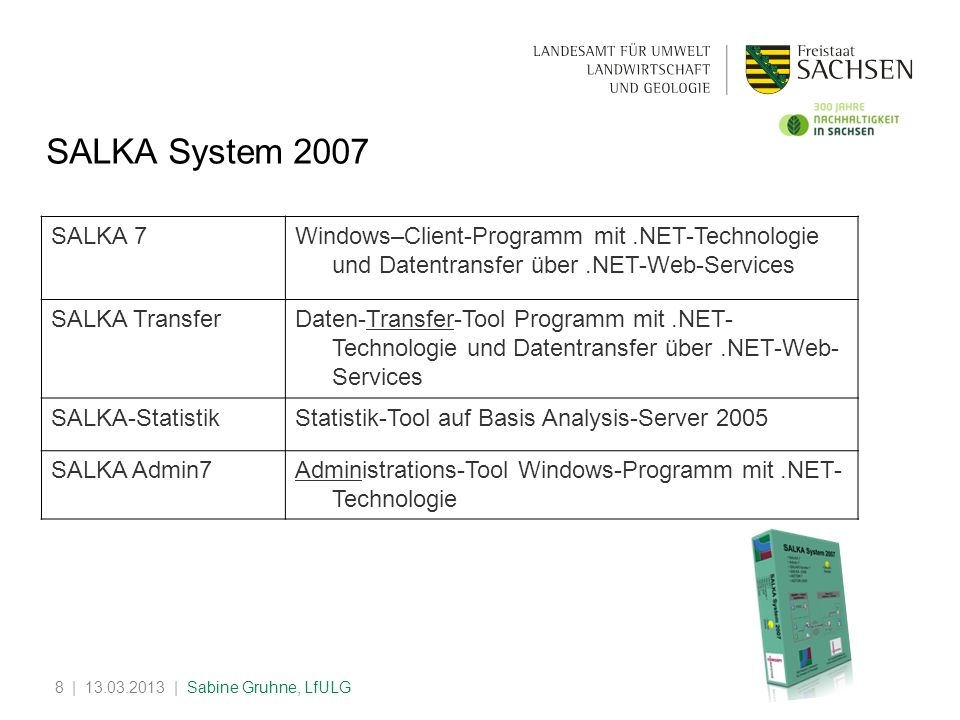 SALKA System 2007 SALKA 7. Windows–Client-Programm mit .NET-Technologie und Datentransfer über .NET-Web-Services.