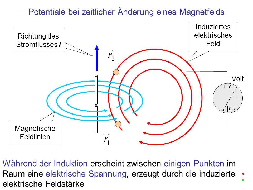 Potentiale bei zeitlicher Änderung eines Magnetfelds