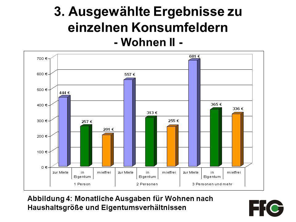 3. Ausgewählte Ergebnisse zu einzelnen Konsumfeldern - Wohnen II -