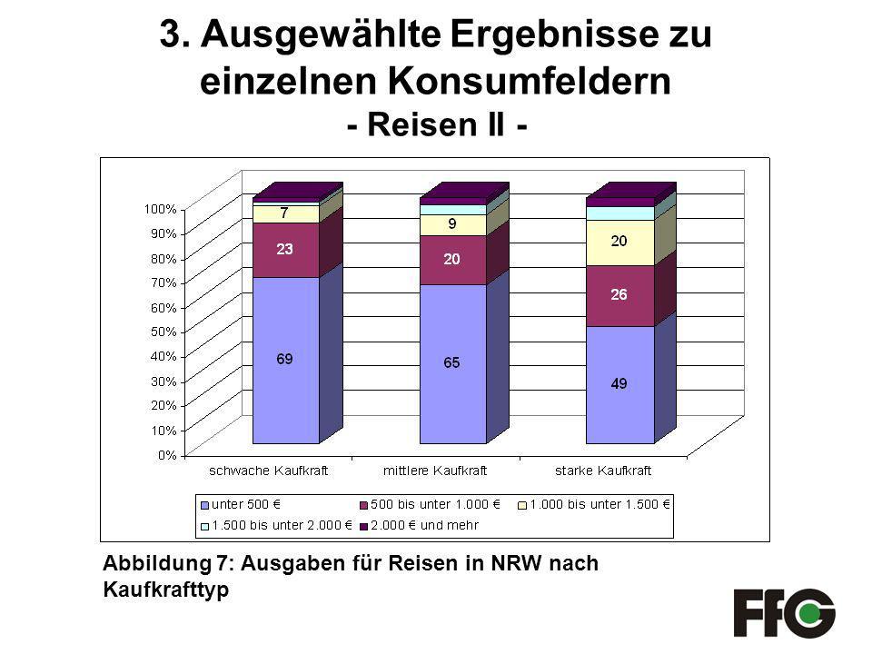 3. Ausgewählte Ergebnisse zu einzelnen Konsumfeldern - Reisen II -