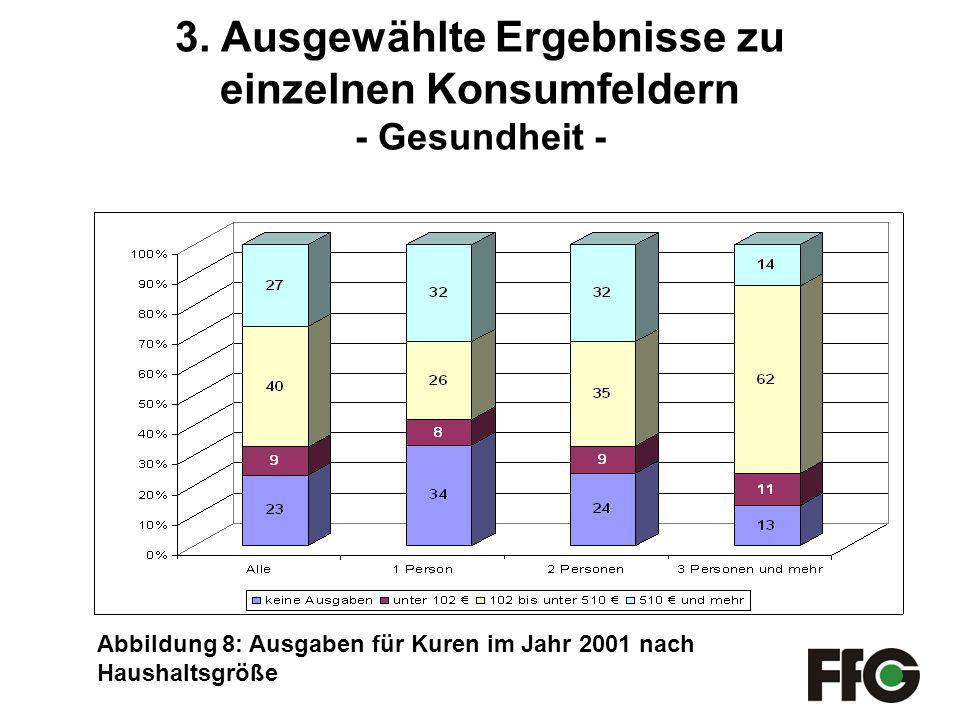 3. Ausgewählte Ergebnisse zu einzelnen Konsumfeldern - Gesundheit -