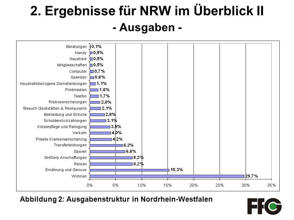 2. Ergebnisse für NRW im Überblick II - Ausgaben -