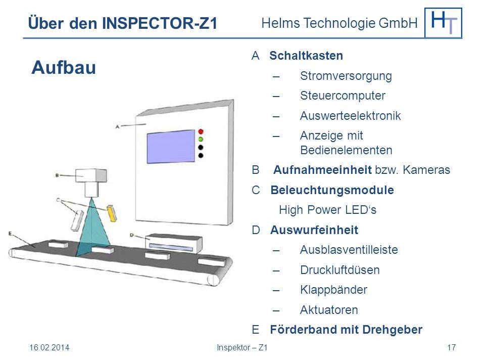Aufbau Über den INSPECTOR-Z1 A Schaltkasten Stromversorgung